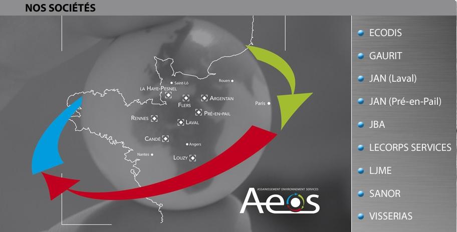 Sociétés Groupe AEOS